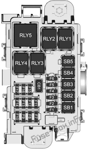 Trunk fuse box diagram: Buick Encore (2018, 2019)
