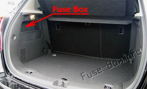 The location of the fuses in the trunk: Buick Encore