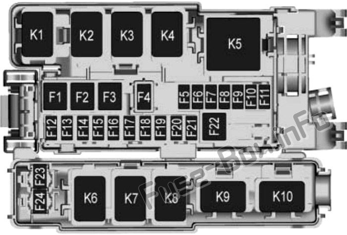 Trunk fuse box diagram: Buick Envision (2016, 2017, 2018, 2019-..)