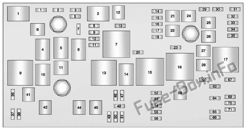 Fuse Box Diagram Buick Lacrosse  2010