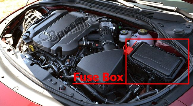 The location of the fuses in the engine compartment: Buick LaCrosse (2017, 2018, 2019-..)