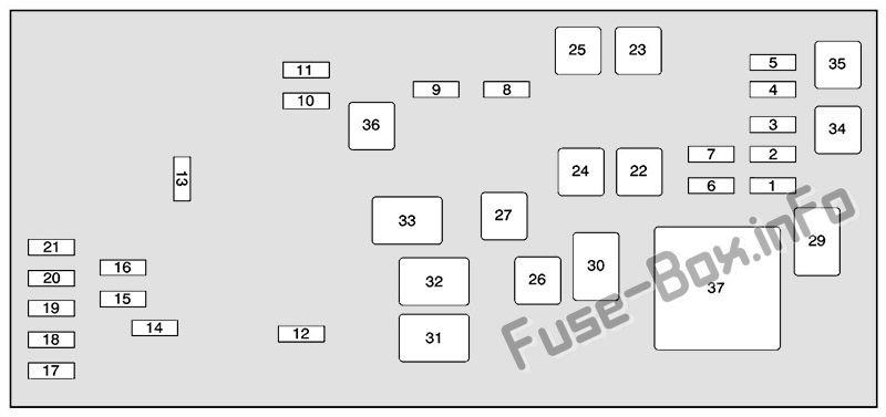 Under-hood fuse box diagram: Buick Lucerne (2008, 2009, 2010, 2011)