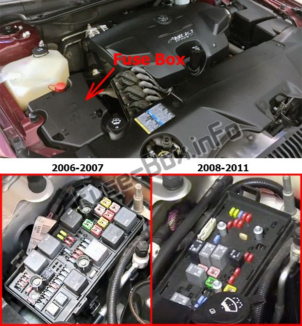 The location of the fuses in the engine compartment: Buick Lucerne