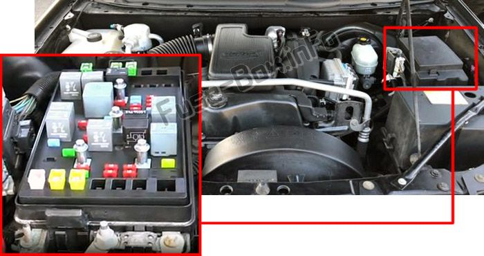 The location of the fuses in the engine compartment: Buick Rainier