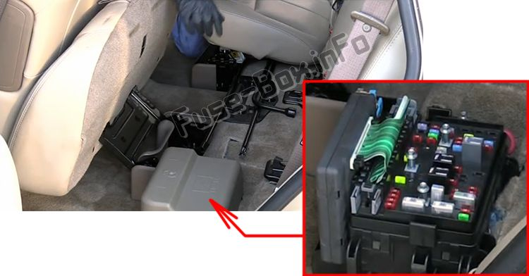 The location of the fuses in the passenger compartment: Buick Rainier