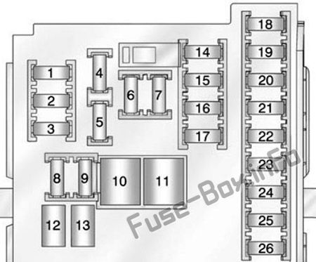 fuse box diagram buick regal (2011-2017)  fuse-box.info
