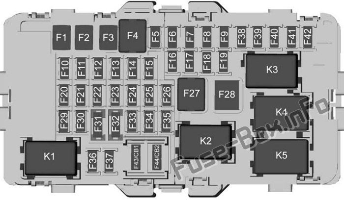 Instrument panel fuse box diagram: Buick Regal (2018, 2019-...)