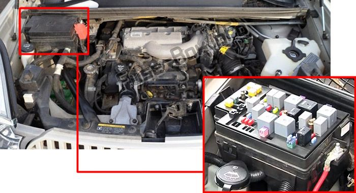The location of the fuses in the engine compartment: Buick Rendezvous