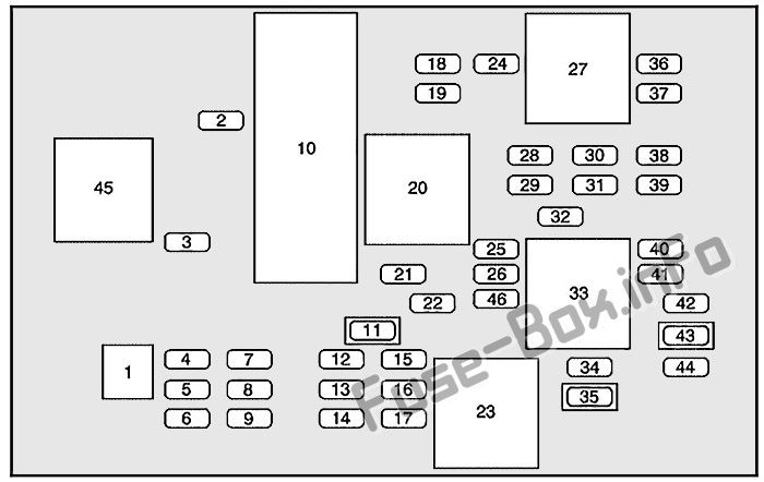 Fuse Box Diagram Buick Rendezvous (2002-2007) 2005 Buick Rendezvous Fuse Box Diagram Fuse-Box.info