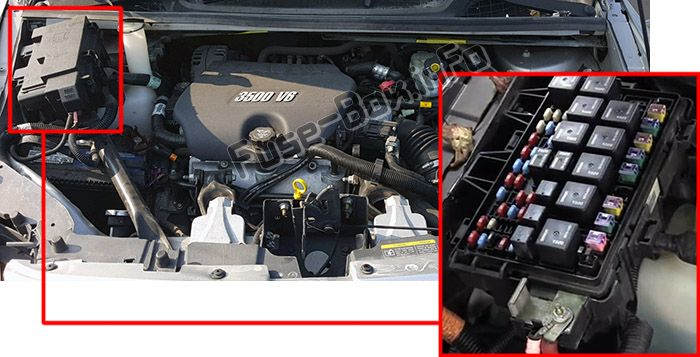 The location of the fuses in the engine compartment: Buick Terraza