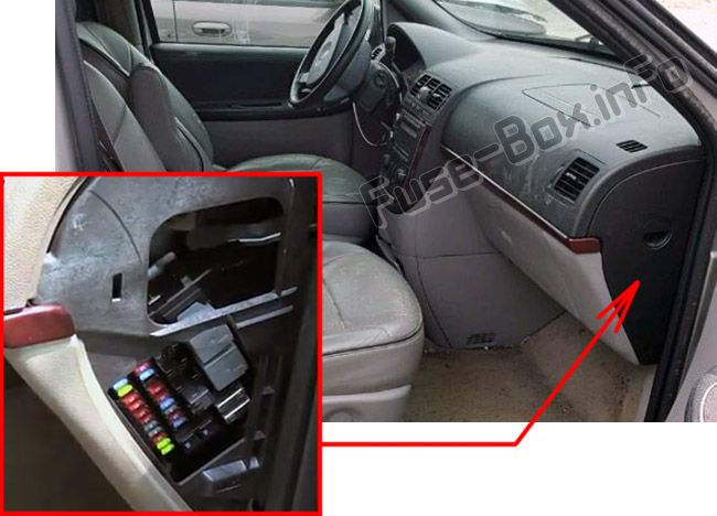 The location of the fuses in the passenger compartment: Buick Terraza