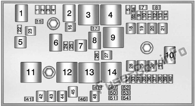 Under-hood fuse box diagram: Buick Verano