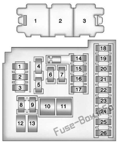 Instrument panel fuse box diagram: Buick Verano