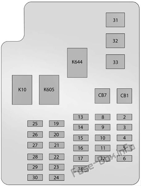 Instrument panel fuse box diagram: Cadillac ATS (2014, 2015, 2016, 2017, 2018)