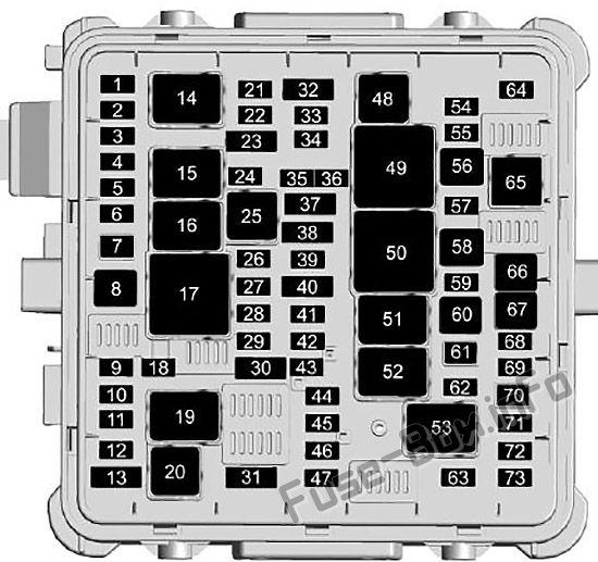 Under-hood fuse box diagram: Cadillac CT6