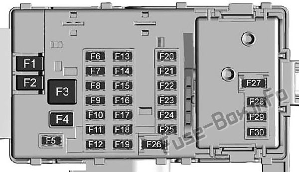 Instrument panel fuse box diagram: Cadillac CT6
