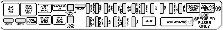 Rear Underseat Fuse Block, Passenger's Side: Cadillac CTS (2003, 2004)