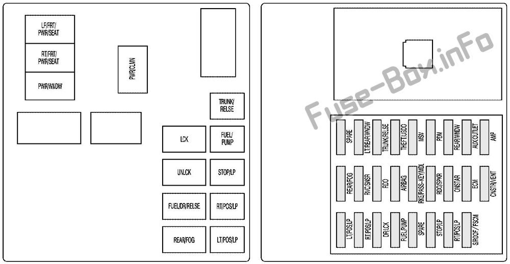 Trunk fuse box diagram:Cadillac CTS (2008, 2009)