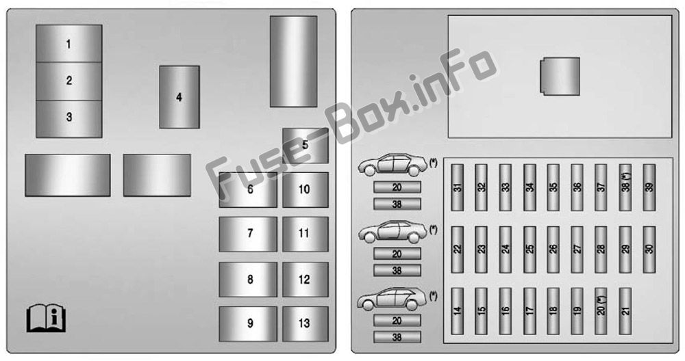Trunk fuse box diagram: Cadillac CTS (2010, 2011, 2012, 2013, 2014)