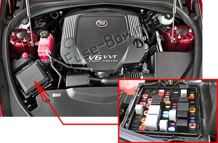 The location of the fuses in the engine compartment: Cadillac CTS (2014, 2015, 2016, 2017)