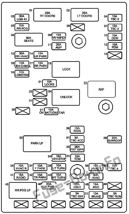 Interior fuse box diagram: Isuzu Ascender (2006, 2007)