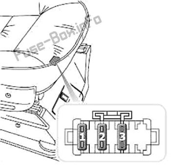 Fuse Box Diagram Land Rover Discovery 2 L318 1998 2004