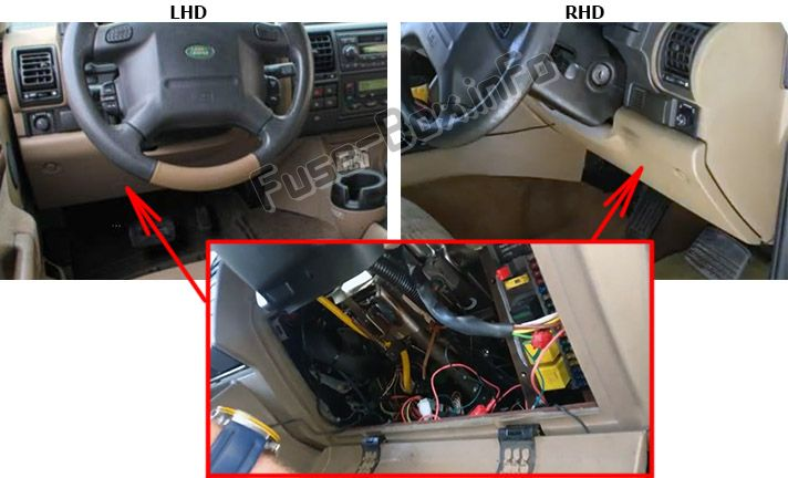 The location of the fuses in the passenger compartment: Land Rover Discovery II (1998-2004)