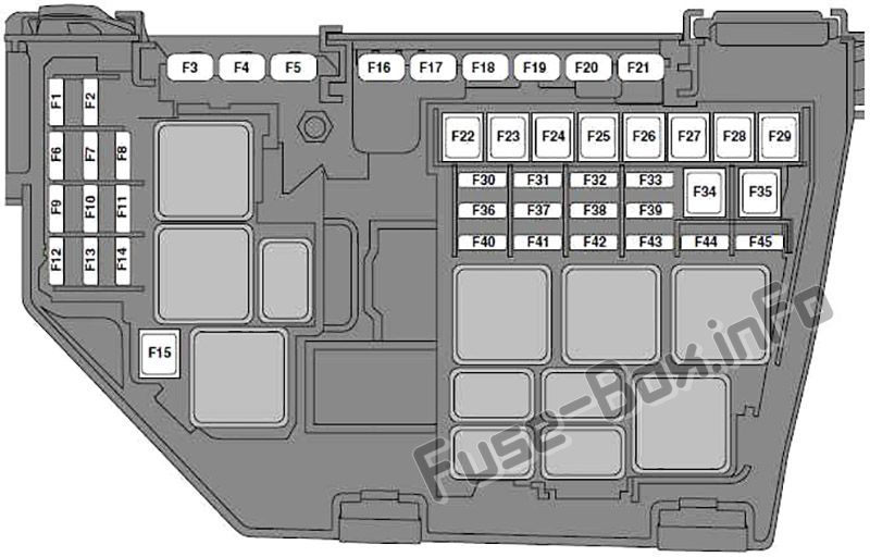 Under-hood fuse box diagram: Land Rover Freelander 2 / LR2 (2013, 2014)