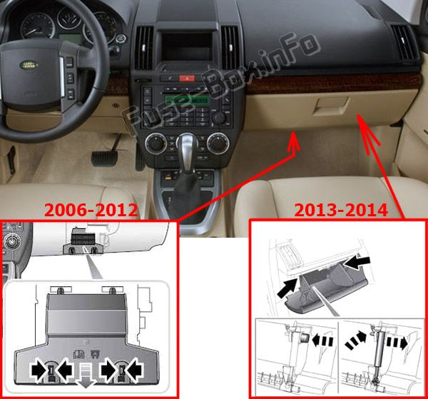 The location of the fuses in the passenger compartment: Land Rover Freelander 2 / LR2 (2006-2015)