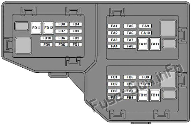 Trunk fuse box diagram: Land Rover Freelander 2 / LR2 (2006, 2007, 2008, 2009, 2010, 2011, 2012)