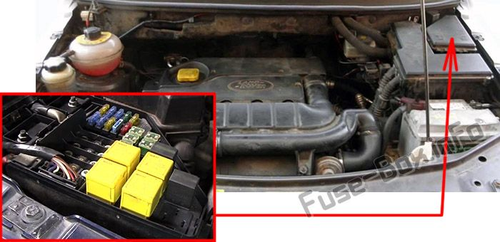 The location of the fuses in the engine compartment: Land Rover Freelander (2003, 2004, 2005, 2006)