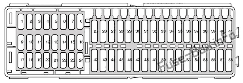 Instrument panel fuse box diagram: SEAT Altea (2005)