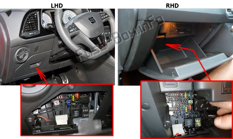 The location of the fuses in the passenger compartment:SEAT Leon (2013-2018)