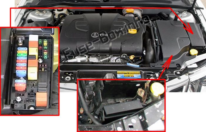 The location of the fuses in the engine compartment: Saab 9-3 (2003-2009)
