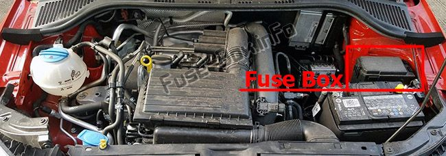 The location of the fuses in the engine compartment: Skoda Fabia (2015-2019-..)
