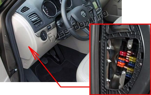 The location of the fuses in the passenger compartment: Skoda Yeti (2009-2017)