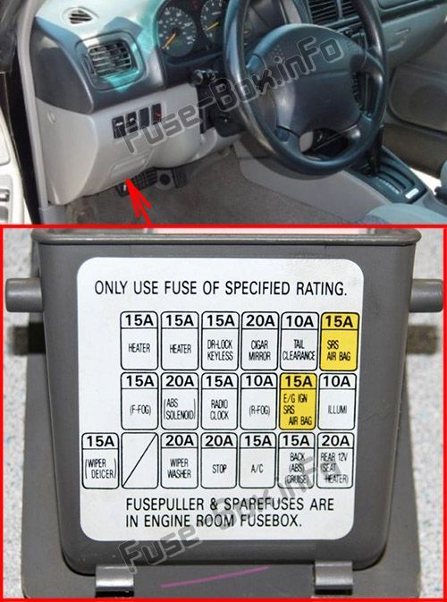 Fuse Box Diagrams  U0026gt  Subaru Forester  Sf  1997
