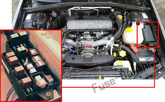 subaru forester sg < fuse box diagram the location of the fuses in the  engine compartment