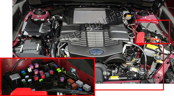 The location of the fuses in the engine compartment: Subaru Forester (2013-2018)