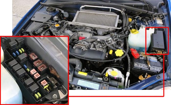 The location of the fuses in the engine compartment: Subaru Impreza (2001, 2002, 2003, 2004, 2005)