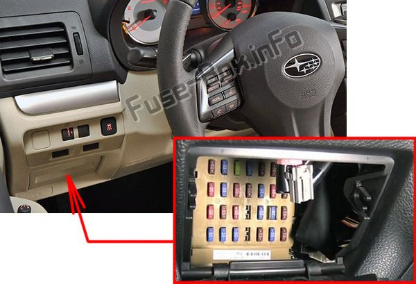 The location of the fuses in the passenger compartment: Subaru Impreza (2012-2016)