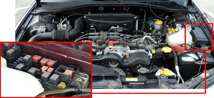 The location of the fuses in the engine compartment: Subaru Outback (1999-2004)