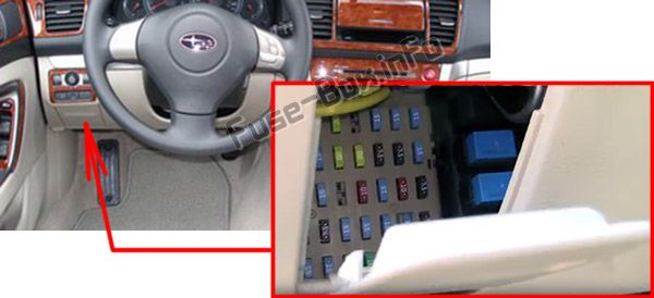 The location of the fuses in the passenger compartment: Subaru Outback (2005-2009)
