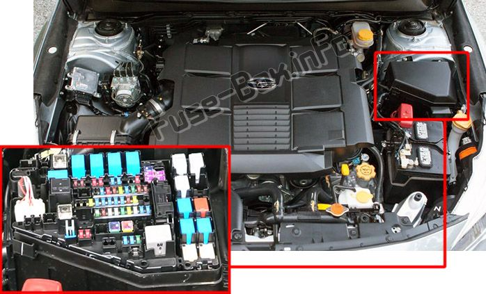 The location of the fuses in the engine compartment: Subaru Legacy (2015-2019)