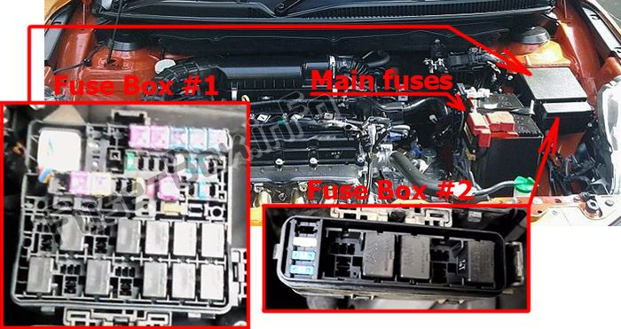 The location of the fuses in the engine compartment: Suzuki Baleno (2015-2019)