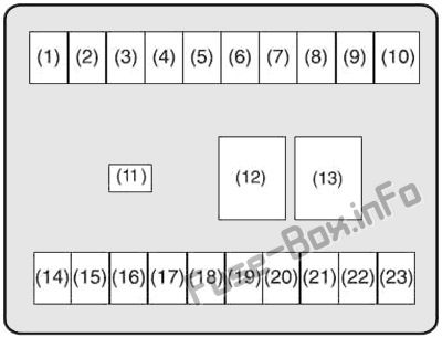 Instrument panel fuse box diagram (ver.1): Suzuki Baleno (2015, 2016, 2017, 2018, 2019)