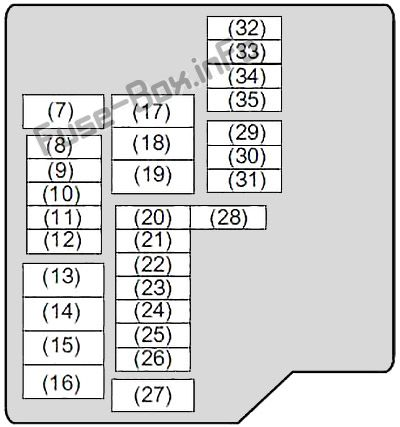 Under-hood fuse box diagram: Suzuki Ciaz (2014, 2015, 2016, 2017, 2018, 2019)