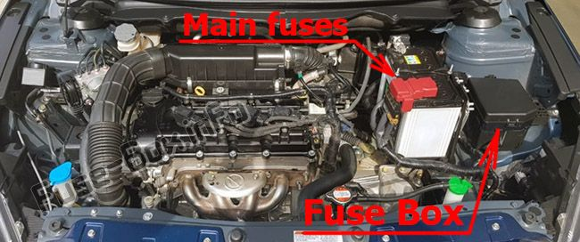 The location of the fuses in the engine compartment: Suzuki Ciaz (2014-2019)