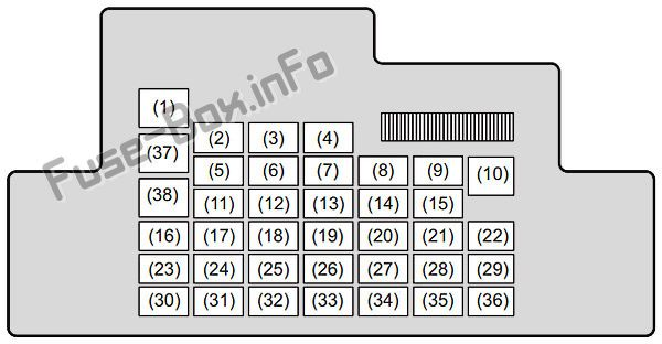 Instrument panel fuse box diagram: Suzuki Ciaz (2014, 2015, 2016, 2017, 2018, 2019)