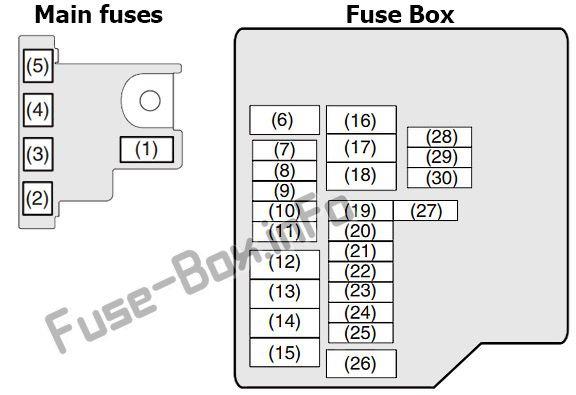 Under-hood fuse box diagram: Suzuki Ertiga (2012, 2013, 2014, 2015, 2016, 2017, 2018)